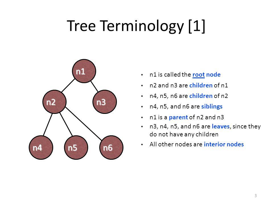 Tree Terminology [1] n1 n4 n3 n2 n6 n5 n1 is called the root node